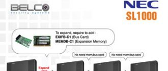 How to expand NEC SL1000 (from 8 extensions to 128 extensions)?